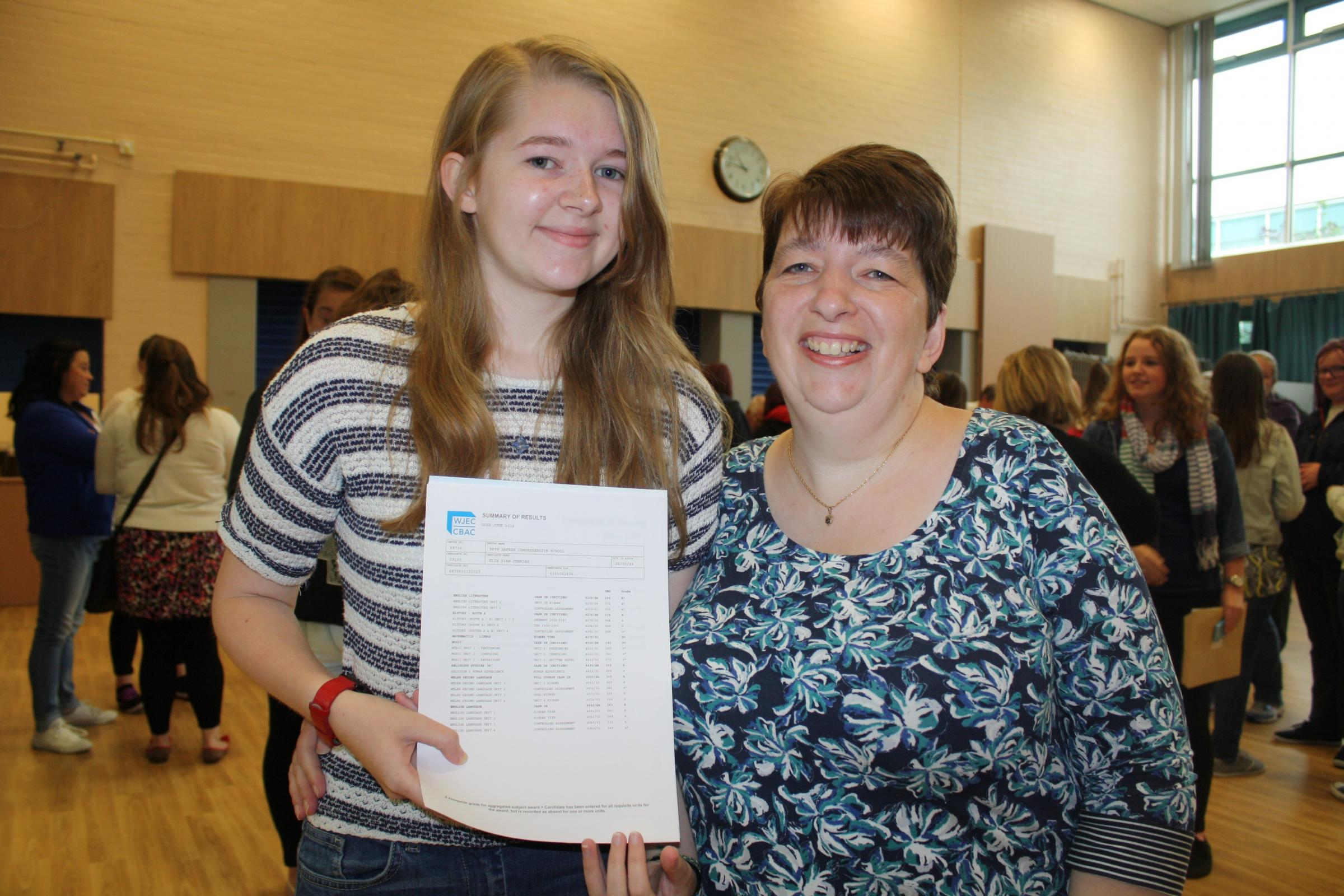 Bryn Hafren pupils improve performance on GCSE stage